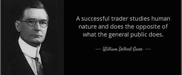 [Quy tắc đầu tư vàng] William Delbert Gann: Từ đứa trẻ trồng bông nghèo khổ đến huyền thoại đầu tư - Ảnh 1.