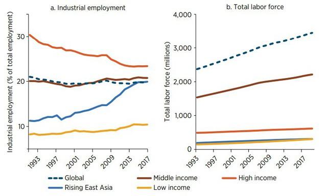 Công nghệ đang thay đổi việc làm ở Việt Nam và thế giới như thế nào? - Ảnh 3.