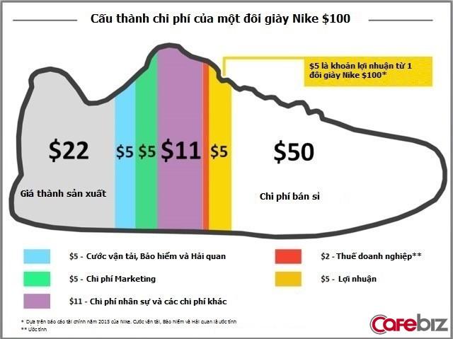 """[Góc nhìn] CEO 8X Clingme: Bphone, Vinfast có phải """"made in Vietnam"""" hay không chẳng quan trọng, quan trọng là người Việt hưởng lợi gì từ những doanh nghiệp ấy! - Ảnh 1."""
