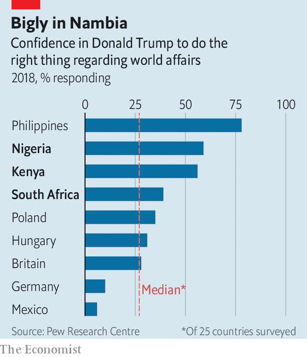 Chưa bao giờ đặt chân đến châu Phi nhưng Tổng thống Trump lại nổi tiếng tại đây hơn bất kỳ khu vực khác trên thế giới - Ảnh 1.