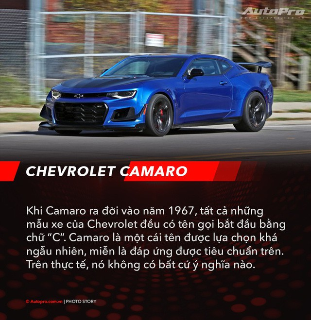 những mẫu xe nổi tiếng - photo 4 1540694598810600311072 - Những sự thật không tưởng phía sau cái tên của những mẫu xe nổi tiếng