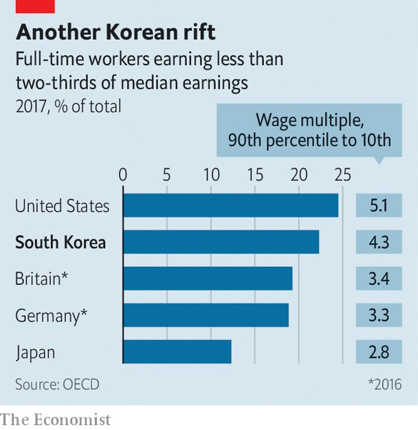 5 chaebol tăng trưởng nhanh hơn cả toàn bộ nền kinh tế: Cơn đau đầu của Hàn Quốc - Ảnh 1.