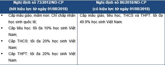 Người Việt chi 4 tỷ USD du học mỗi năm, riêng Hà Nội và TPHCM có tới 450 trung tâm tiếng Anh, ngành giáo dục đang là mỏ vàng đối với giới đầu tư? - Ảnh 1.