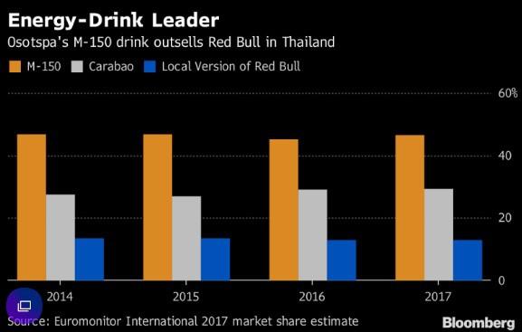 Người phụ nữ điều hành 2 doanh nghiệp hơn 100 năm tuổi ở Thái Lan thành công rực rỡ, giúp cả gia đình CEO trở thành tỷ phú - Ảnh 1.