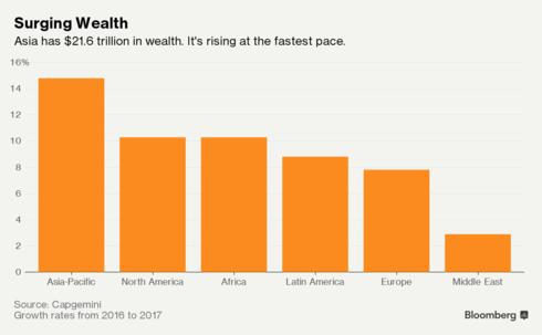 Cuộc khủng hoảng thừa kế gia tộc trị giá 22.000 tỷ USD ở châu Á - Ảnh 1.