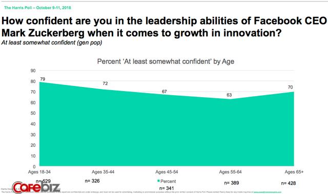 Tàn nhẫn và độc đoán, Jeff Bezos được phân tích có khả năng lãnh đạo tốt nhất làng công nghệ địa cầu, vượt xa Tim Cook hay Mark Zuckerberg - Ảnh 2.