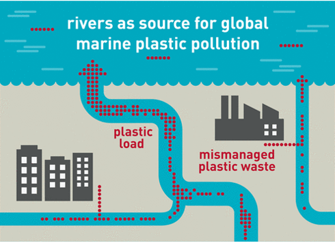 Những dòng sông nhựa từ châu Á đang phá hủy đại dương như thế nào? - Ảnh 2.