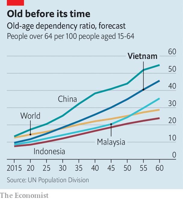 Tờ báo kinh tế hàng đầu thế giới bày tỏ lo ngại Việt Nam chưa giàu đã già - Ảnh 1.