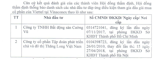 Công ty của con trai ông Trịnh Văn Bô cùng 1 công ty lạ tham dự đấu giá lượng cổ phiếu Vinaconex trị giá 2.000 tỷ đồng - Ảnh 1.