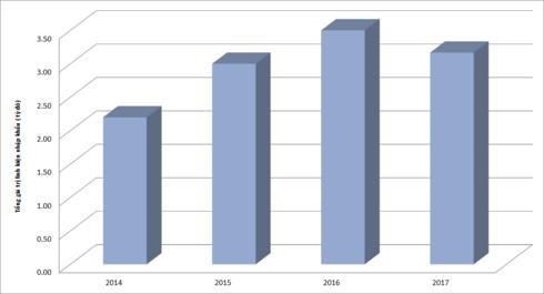 Vì sao giá xe bốn bánh sản xuất trong nước vẫn cao hơn xe nhập khẩu từ ASEAN? - Ảnh 4.
