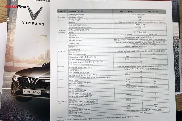 Xôn xao bảng giá option hơn 300 triệu đồng bị đồn thổi là của sedan và SUV VinFast - Ảnh 2.