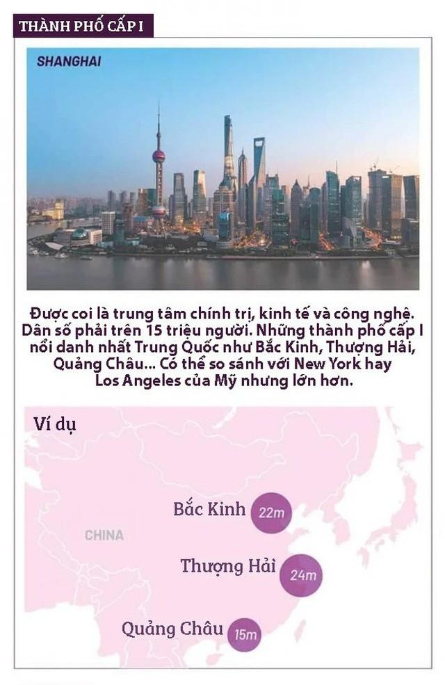 Trung Quốc: Có đơn giản thành phố thì dùng Apple, nông thôn lại dùng Oppo?  - Ảnh 1.