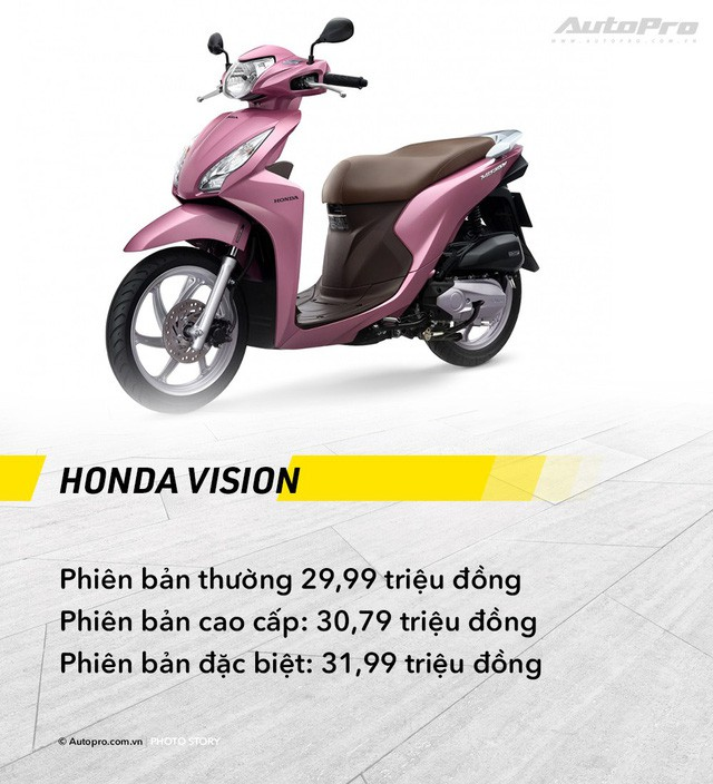Có hơn 30 triệu, không mua VinFast Klara thì mua được xe máy nào tại Việt Nam? - Ảnh 1.