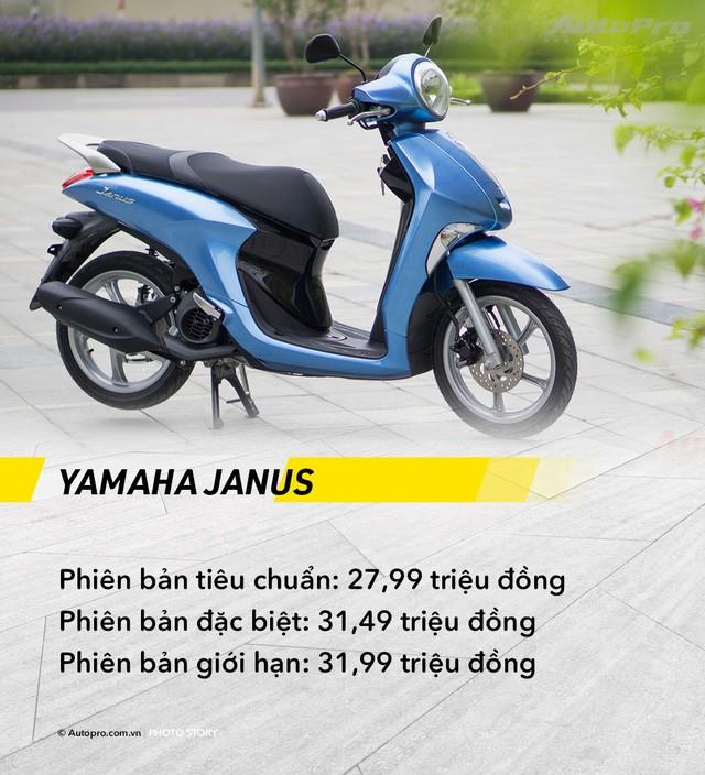 Có hơn 30 triệu, không mua VinFast Klara thì mua được xe máy nào tại Việt Nam? - Ảnh 3.