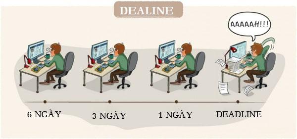 """deadline - photo 2 154147897364554466923 - Ai cũng căng thẳng khi nhắc tới """"deadline"""" nhưng làm việc không có giới hạn sẽ chỉ dẫn tới thất bại mà thôi"""