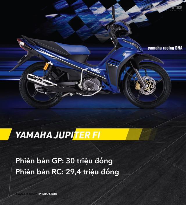 Có hơn 30 triệu, không mua VinFast Klara thì mua được xe máy nào tại Việt Nam? - Ảnh 5.