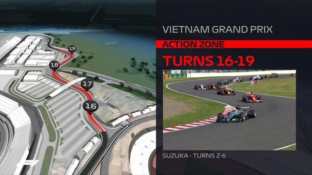 Đường đua F1 Hà Nội: Tinh túy hội tụ từ những đường đua danh tiếng trên toàn thế giới - Ảnh 3.