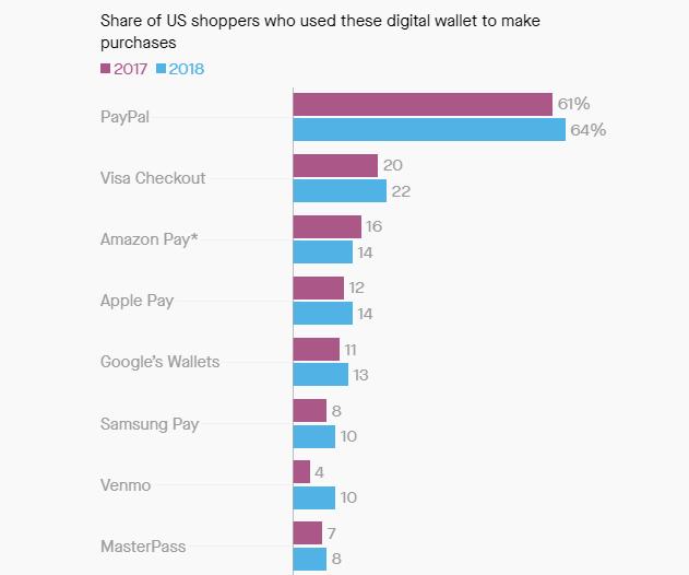 Tạo ra mô hình thanh toán cực kỳ thành công với hơn 870 triệu người dùng, Alibaba được lấy làm gương cho thất bại của Amazon Pay - Ảnh 2.