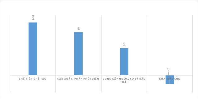 Những kỷ lục của kinh tế Việt Nam năm 2018 qua các con số - Ảnh 4.