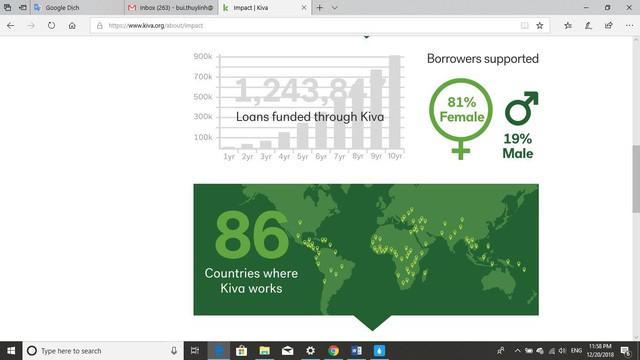 Kiva: Tổ chức tài chính kỳ lạ nhất thế giới - Ảnh 1.