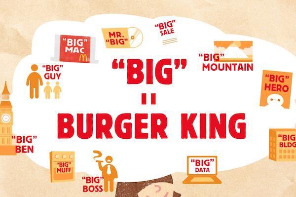 """Chiến dịch giúp Burger King """"cắn trộm"""" McDonald's Nhật Bản: Làm ra chiếc Big King giống hệt Big Mac, nhưng... ngon hơn! Cho KH đổi mọi thứ có chữ big để lấy khuyến mại - Ảnh 5."""