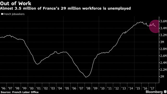 3,5 triệu người thất nghiệp nhưng khoảng 300.000 tin tuyển dụng vẫn không tìm được người làm - Ảnh 1.