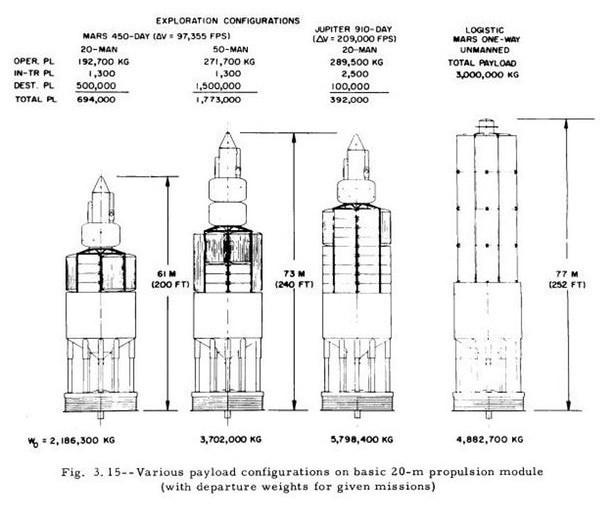 Khám phá dự án Orion - kế hoạch tuyệt mật về chế tạo tàu vũ trụ hoạt động bằng bom nguyên tử - Ảnh 4.