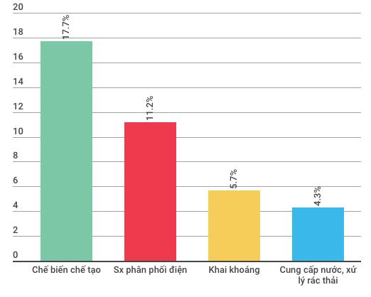 Kinh tế Việt Nam hai tháng đầu năm có gì đặc biệt? - Ảnh 1.