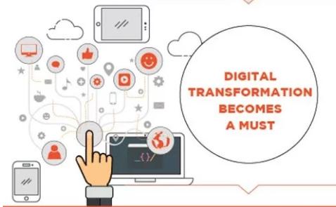 Đầu tư vào AI và Internet of Thing, các doanh nghiệp tiên phong chuyển đổi số sẽ hưởng lợi gấp đôi các lợi ích so với các doanh nghiệp theo sau - Ảnh 2.