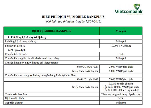 Vietcombank lại điều chỉnh phí dịch vụ ngân hàng - Ảnh 1.