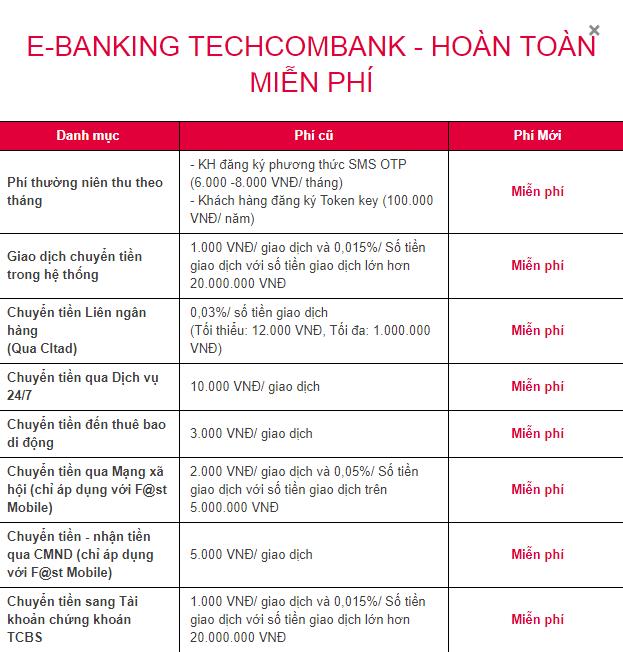 Cách PR cực thông minh của Techcombank: Trong khi ngân hàng người ta thu phí này phí kia, thì chúng tôi free tất tần tật! - Ảnh 2.