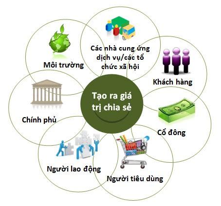 Chủ tịch Hiệp hội Thương mại điện tử Việt Nam: Kinh tế chia sẻ kiểu Uber và Grab tại nước ta có thực sự là chia sẻ? - Ảnh 2.