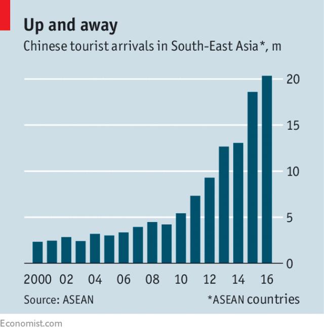 Ngành du lịch toàn khu vực Đông Nam Á bùng nổ nhờ khách Trung Quốc - Ảnh 1.