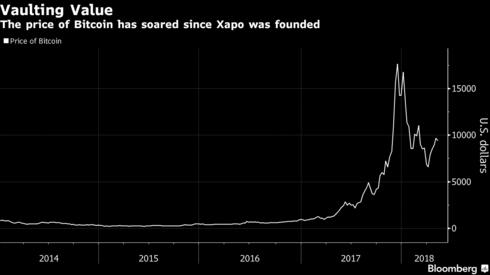 Bí ẩn căn hầm chứa 10 tỷ USD bitcoin có đội bảo vệ ngày đêm, cửa chống bom và hành lang đi vào là bê tông cốt thép - Ảnh 1.