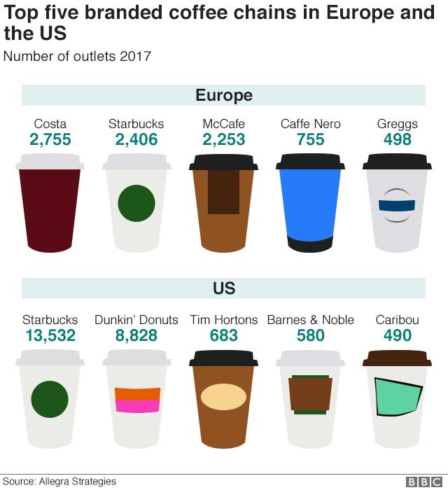 Câu chuyện cà phê: Quốc gia nào trồng, tiêu thụ và trả tiền nhiều nhất cho loại đồ uống này? - Ảnh 4.
