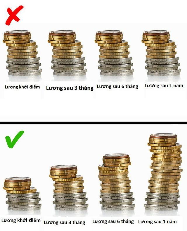 8 thói quen và suy nghĩ khiến bạn ôm trọn kiếp nghèo, không thay đổi thì tiền bạc chẳng cánh mà bay - Ảnh 4.