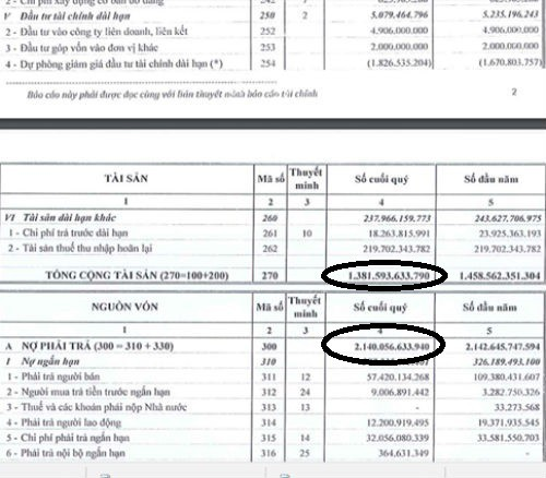 Vietcombank có dễ bán được khoản nợ của chúa chổm vận tải biển Vintranschart? - Ảnh 1.