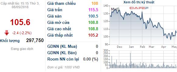 Bách Hóa Xanh phải giảm 1/2 mục tiêu cửa hàng, Chủ tịch Nguyễn Đức Tài vẫn khẳng định Chẳng quan tâm Co.op Food chi, ai giỏi thì sẽ lấy được thị phần - Ảnh 1.