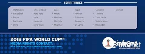 Việt Nam đã có bản quyền truyền hình World Cup 2018? - Ảnh 2.
