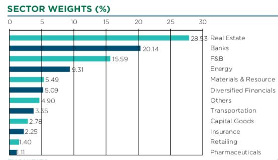 Dragon Capital VEIL - quỹ đầu tư quyền lực nhất TTCK đã mua bán gì trong nửa đầu năm 2018? - Ảnh 3.