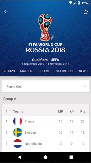 10 ứng dụng miễn phí tốt nhất xem World Cup 2018 trên điện thoại iPhone và Android - Ảnh 3.