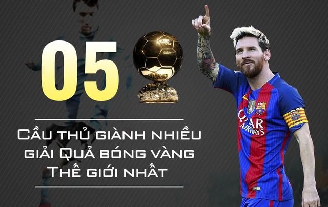 Lionel Messi: Từ cậu bé còi xương tới siêu sao bóng đá hưởng lương cao nhất thế giới nhưng lại vô duyên với các danh hiệu cấp quốc gia - Ảnh 1.
