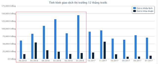 Chứng khoán Việt 'chao đảo' với dòng vốn ngoại - Ảnh 3.