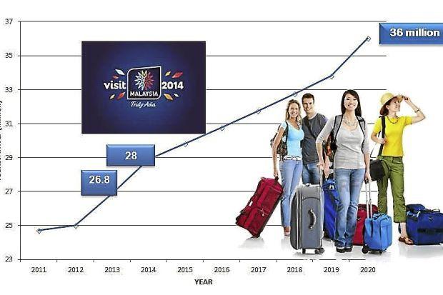 [Case Study] Malaysia - Truly Asia: Chiến dịch marketing đỉnh cao của người Mã Lai, đến châu Á chỉ cần thăm Malaysia là đủ! - Ảnh 5.
