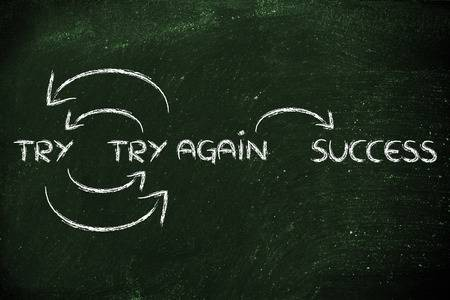 đầu tư giá trị - photo 3 1530159203797188605393 - 9 sai lầm luôn gặp ở kẻ thất bại: Nếu không thay đổi được quá nửa trong số này, bạn đừng mơ tới thành công