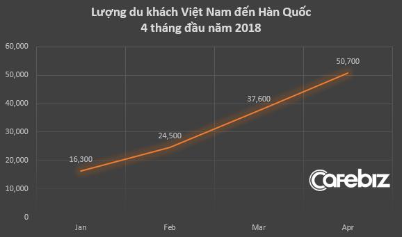 Cách Hàn Quốc làm du lịch: Biến công trình kinh tế lỗi thời, tàu chiến bị xếp xó làm công viên văn hóa, HDV biết cả tiếng Việt - Ảnh 5.