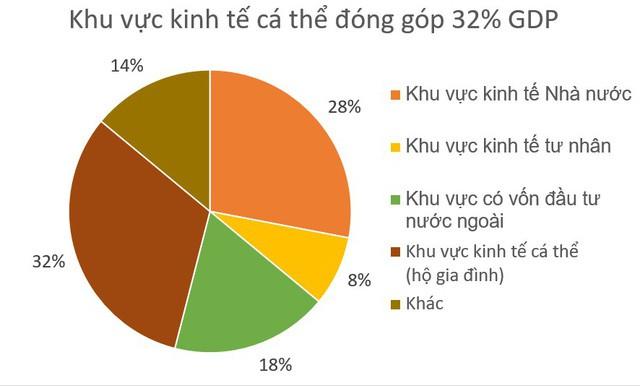 PGS. TS Trần Đình Thiên: Có đặc khu, Việt Nam cũng không tiện dụng nhảy lên đoàn tàu Công nghiệp 4.0 khi đang nghèo như thế này! - Ảnh 1.