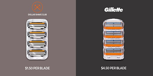 """[Case Study] Bí quyết """"từ zero thành tỷ đô"""" của 1 startup bán dao cạo: Khiến khách hàng nghiện vì quá thú vị, đến đại gia Gillette cũng phải bắt chước! - Ảnh 2."""