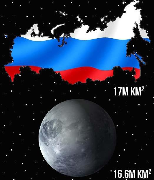 Những điều độc nhất vô nhị chỉ có ở nước Nga - Ảnh 3.