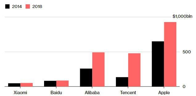 IPO thất bại thảm hại, tương lai Xiaomi đang ngày càng mịt mờ - Ảnh 3.